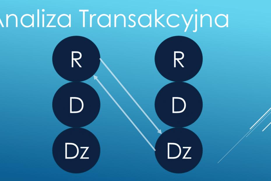analiza transakcyjna - podstawy